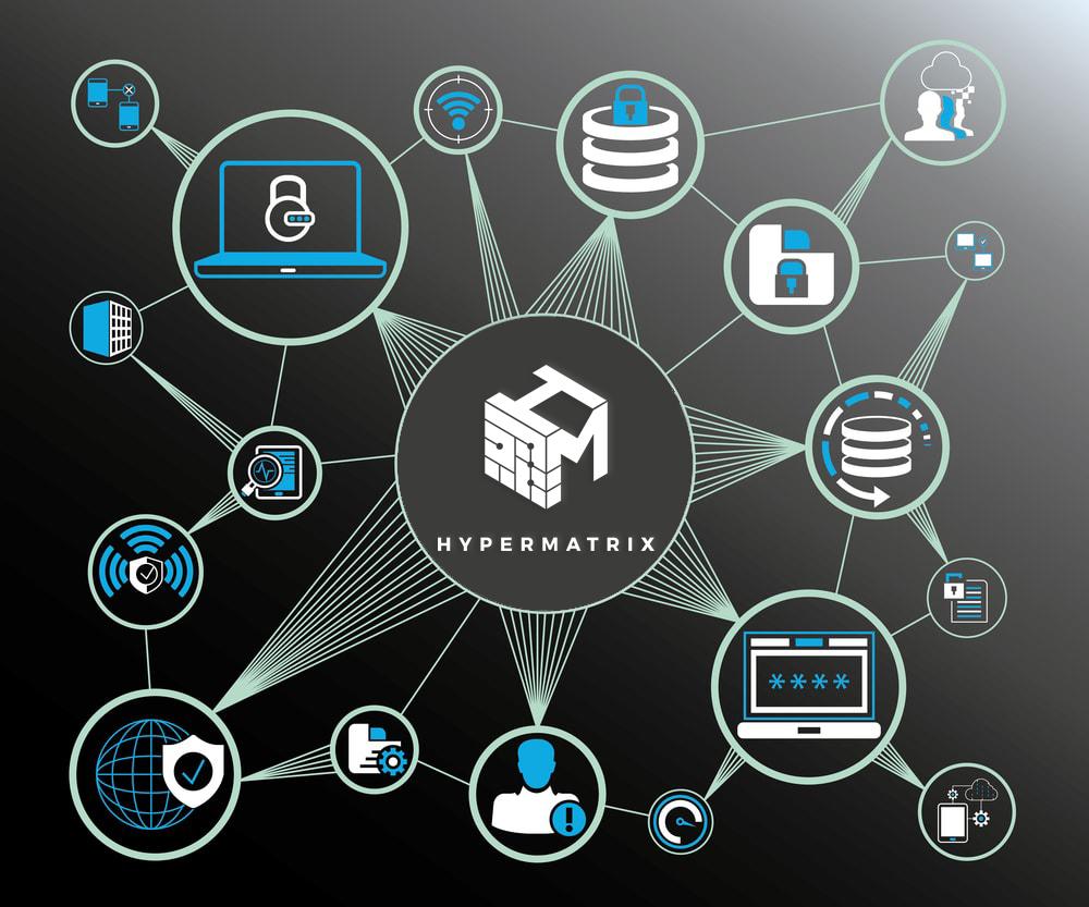 Hyper Matrix - Digitális Iroda
